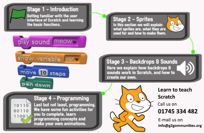 Learn Scratch Teachers