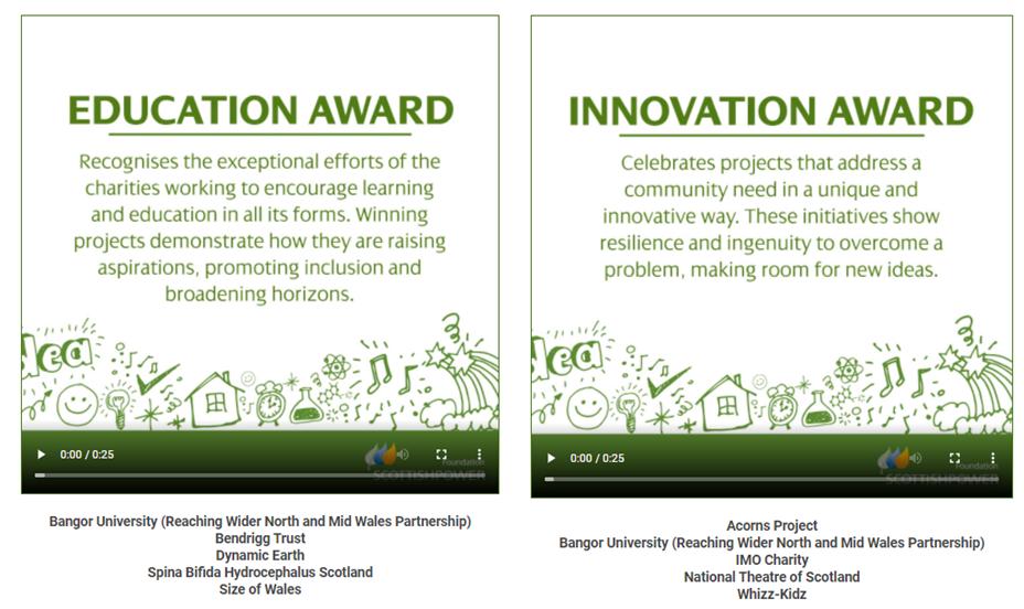 Education Award 2020